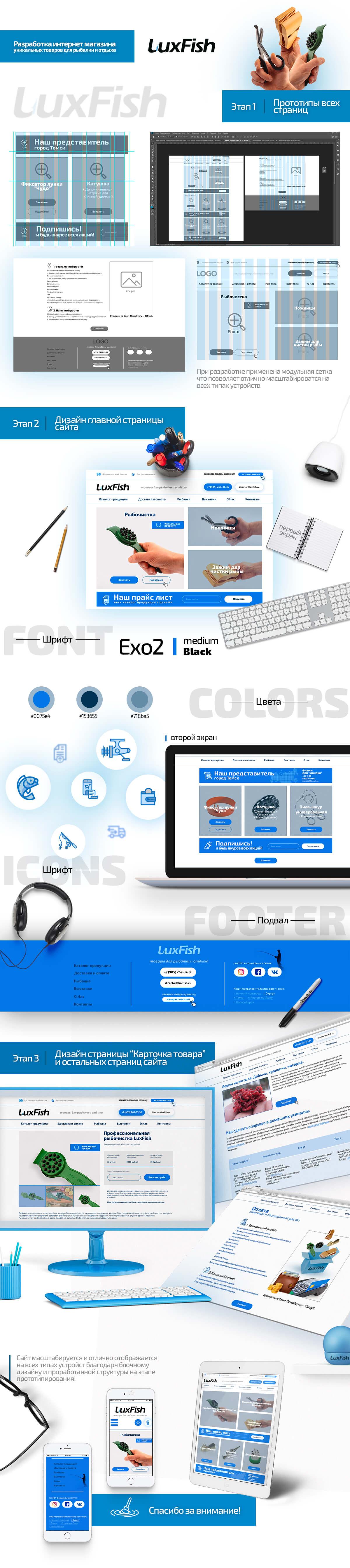 Разработка сайта для оптовой компании LuxFish